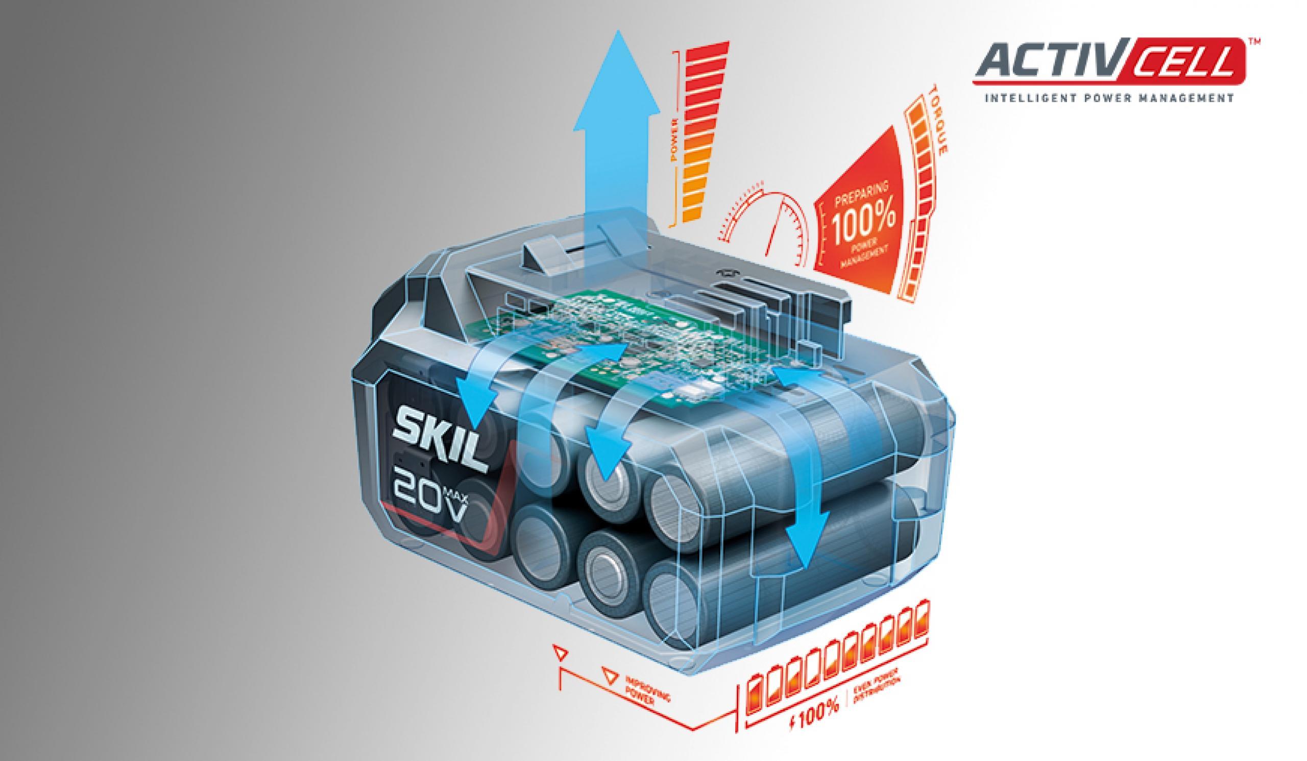 ActivCell™: Inteligentné riadenie napájania